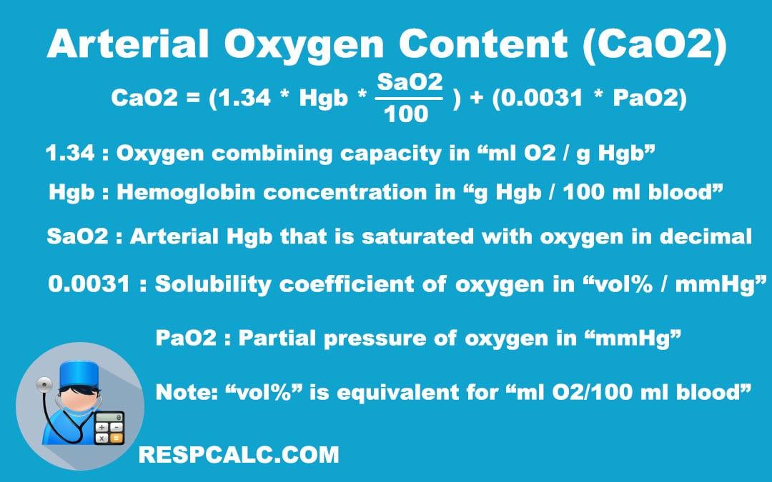 Arterial Oxygen Content - CaO2