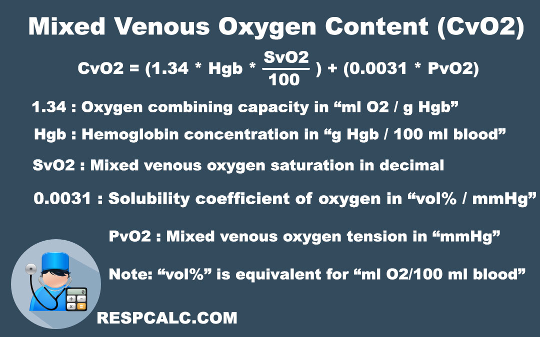 Mixed Venous Oxygen Content  (CvO2) Calculation